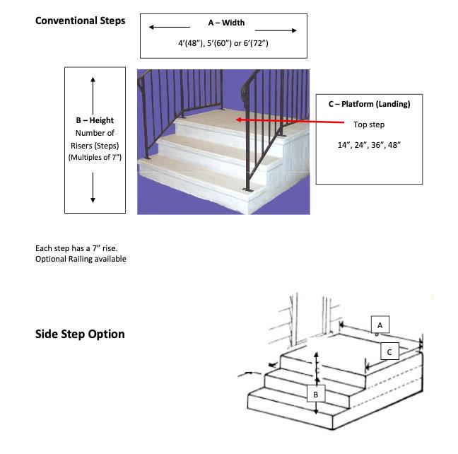 Step-Diagram